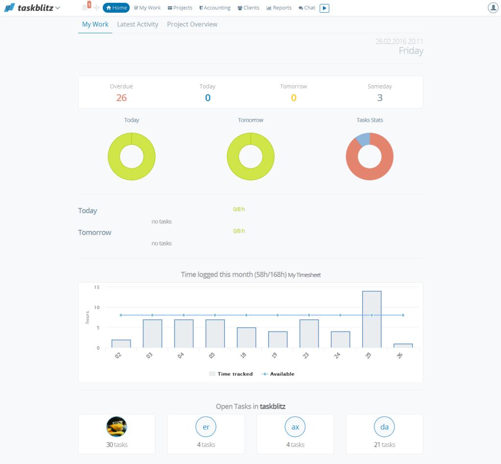 1 Home   taskblitz   project focused team collaboration software   2016 02 26 20.11.43 1024x949 Dashboard